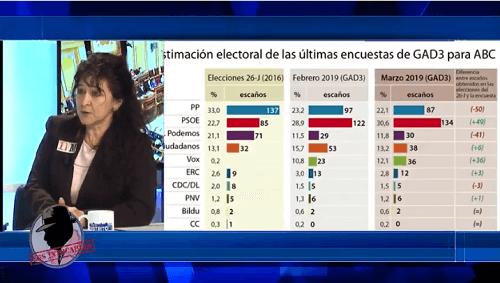 Photo of «Para voto útil, el voto de VOX». Respondiendo a las últimas encuestas