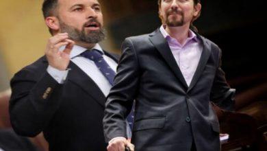 Photo of VOX denuncia a Podemos ante la Fiscalía Anticorrupción por financiación irregular