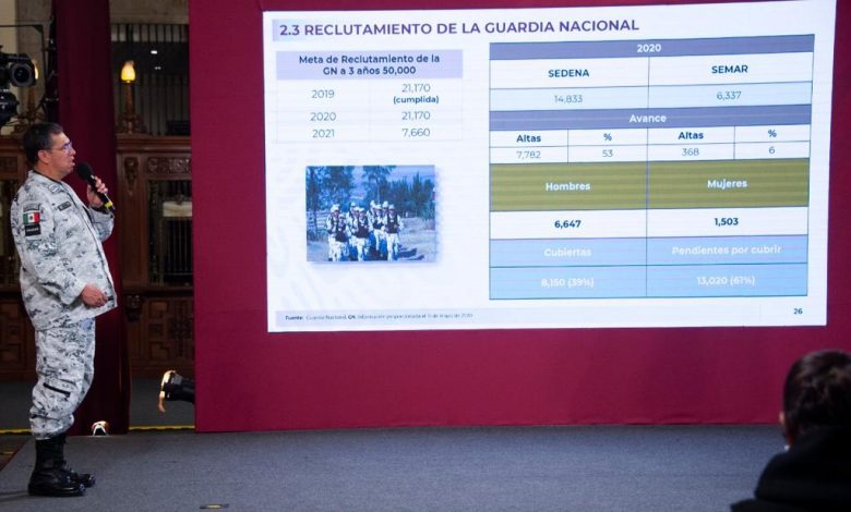 Photo of Inminente, la dictadura roja en México; AMLO, un operador del gradualismo