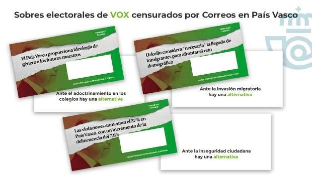 Photo of Correos secuestra los sobres electorales de VOX en el País Vasco y Galicia