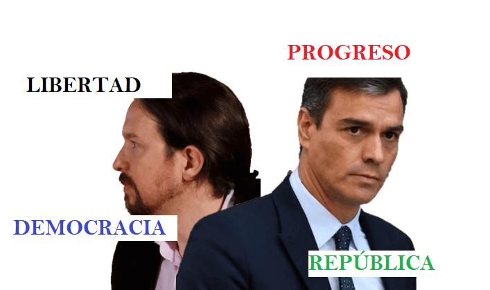 Photo of El dominio semántico de la izquierda
